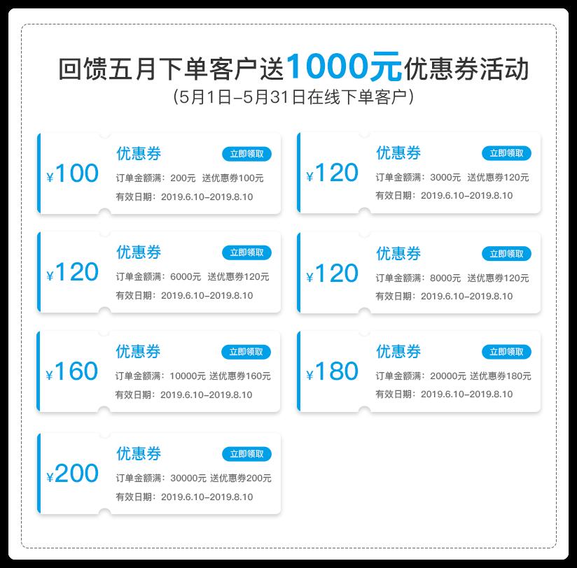 回馈五月下单客户送1000元优惠券活动