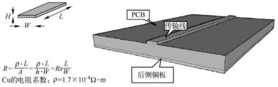 PCB传输线的阻抗
